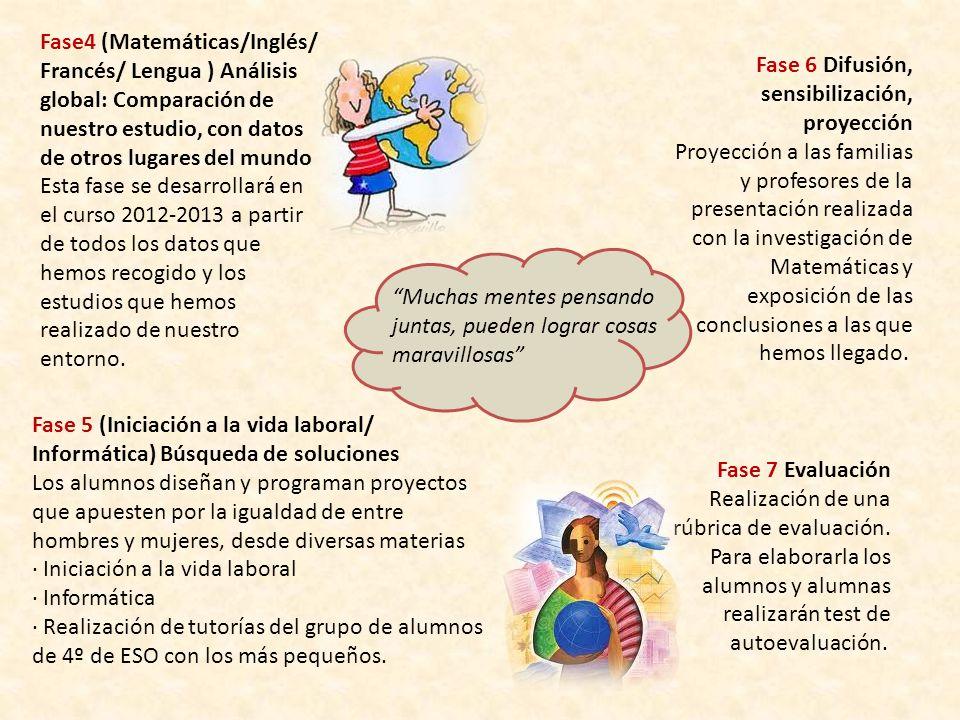 Fase4 (Matemáticas/Inglés/ Francés/ Lengua ) Análisis global: Comparación de nuestro estudio, con datos de otros lugares del mundo