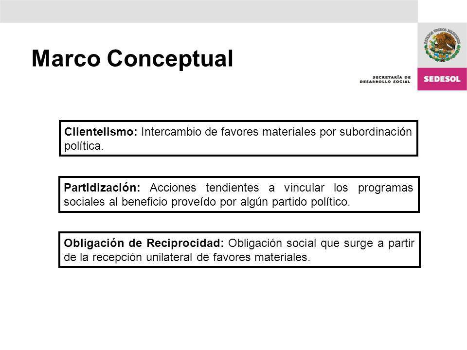 Marco Conceptual Clientelismo: Intercambio de favores materiales por subordinación política.