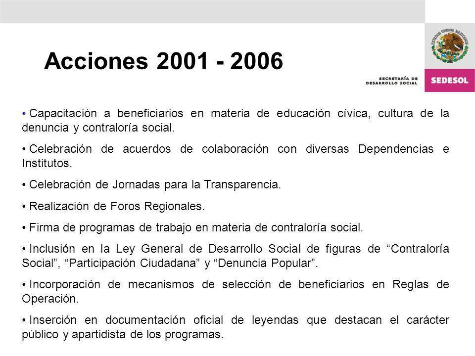 Acciones 2001 - 2006 Capacitación a beneficiarios en materia de educación cívica, cultura de la denuncia y contraloría social.