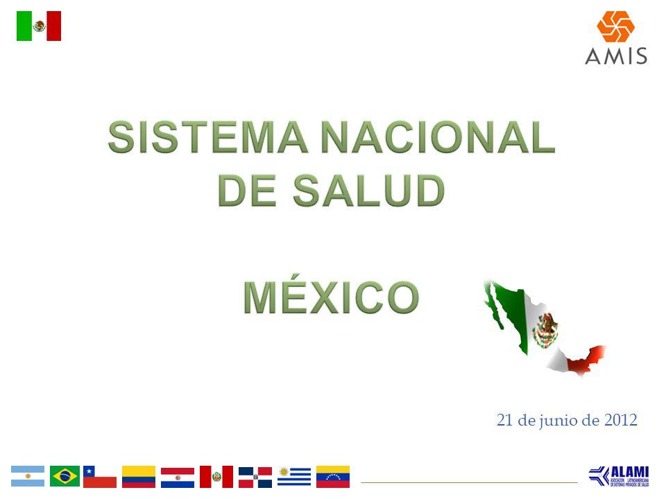 SISTEMA NACIONAL DE SALUD MÉXICO