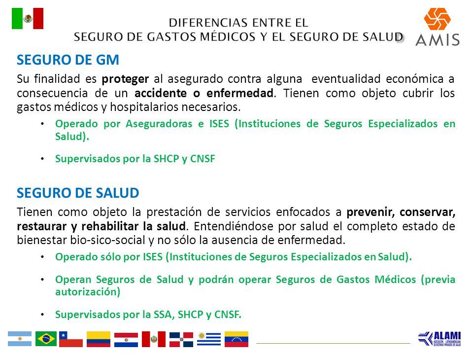 DIFERENCIAS ENTRE EL SEGURO DE GASTOS MÉDICOS Y EL SEGURO DE SALUD