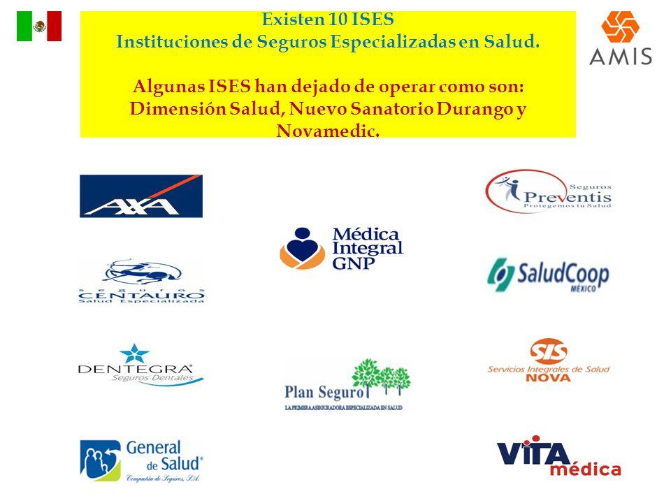 Existen 10 ISES Instituciones de Seguros Especializadas en Salud