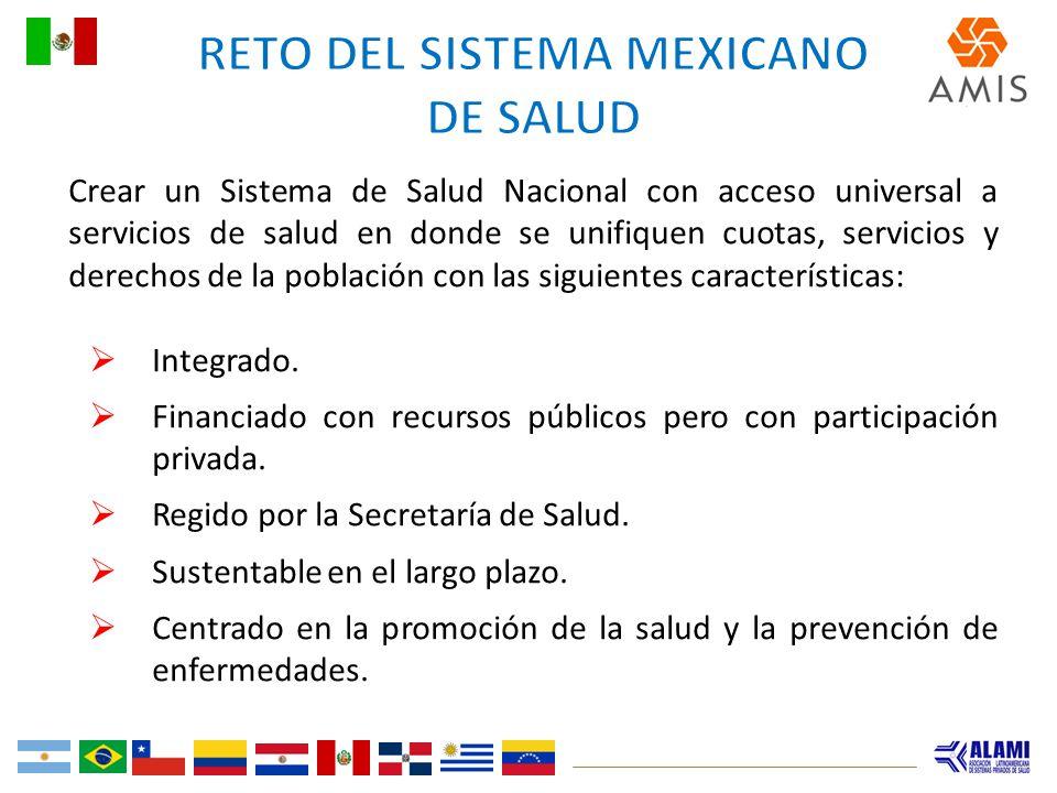RETO del sistema mexicano