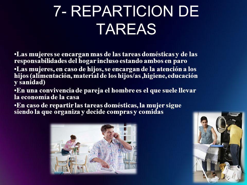 7- REPARTICION DE TAREAS