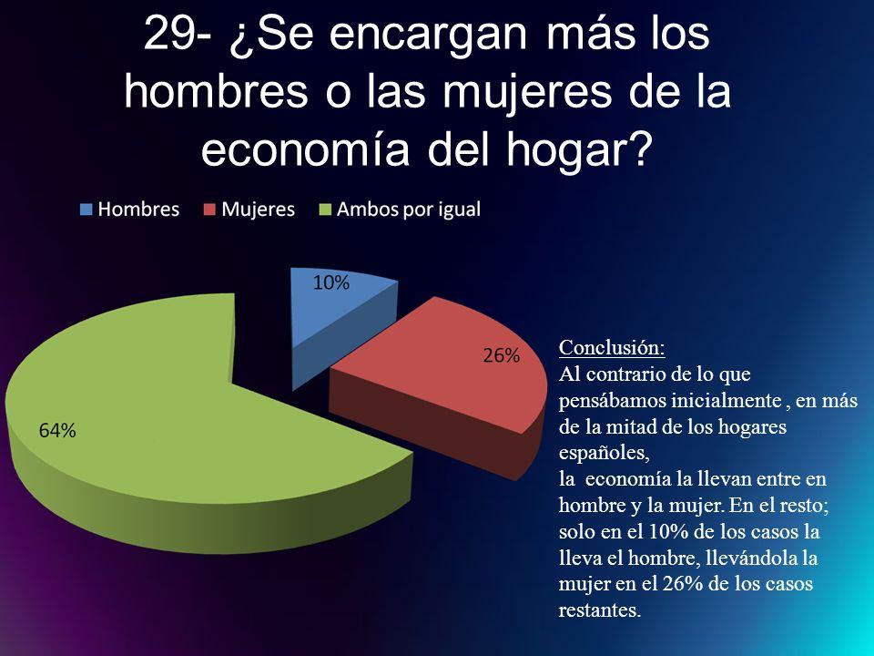 29- ¿Se encargan más los hombres o las mujeres de la economía del hogar