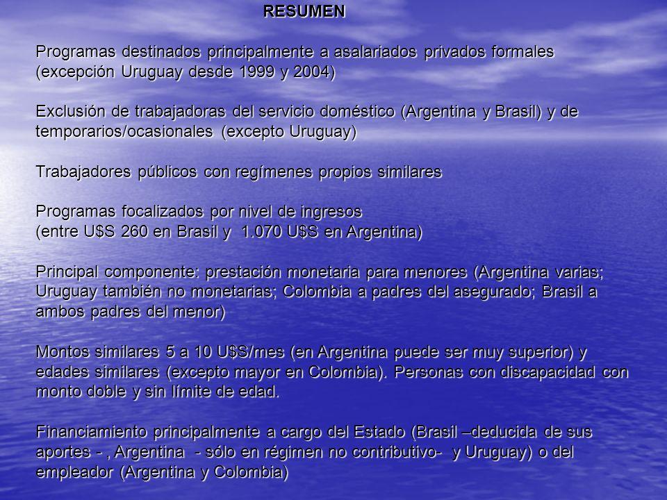 RESUMEN Programas destinados principalmente a asalariados privados formales (excepción Uruguay desde 1999 y 2004) Exclusión de trabajadoras del servicio doméstico (Argentina y Brasil) y de temporarios/ocasionales (excepto Uruguay) Trabajadores públicos con regímenes propios similares Programas focalizados por nivel de ingresos (entre U$S 260 en Brasil y 1.070 U$S en Argentina) Principal componente: prestación monetaria para menores (Argentina varias; Uruguay también no monetarias; Colombia a padres del asegurado; Brasil a ambos padres del menor) Montos similares 5 a 10 U$S/mes (en Argentina puede ser muy superior) y edades similares (excepto mayor en Colombia).