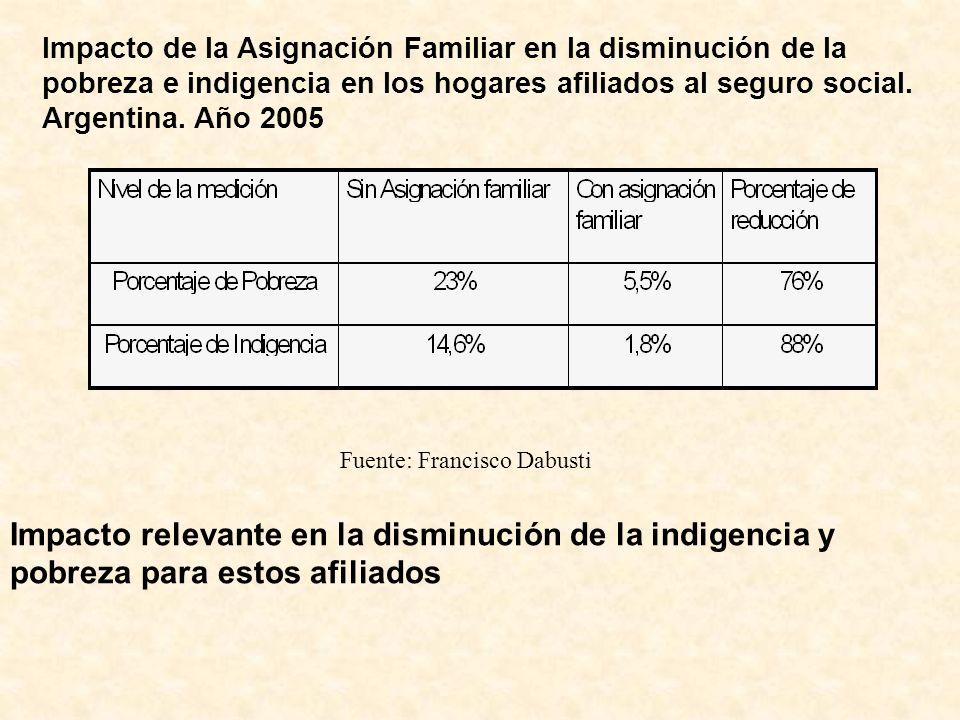 Impacto de la Asignación Familiar en la disminución de la pobreza e indigencia en los hogares afiliados al seguro social. Argentina. Año 2005