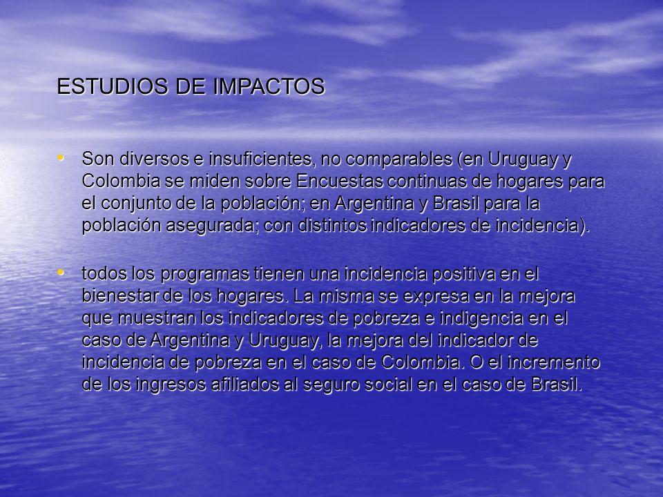 ESTUDIOS DE IMPACTOS