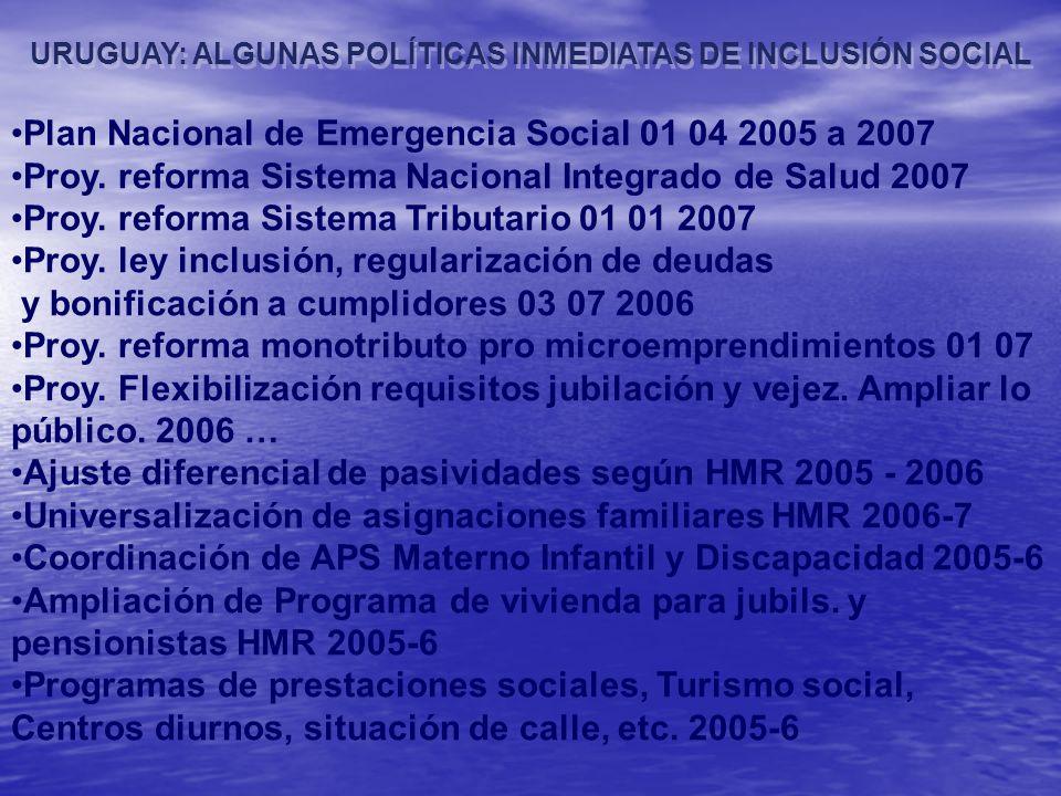 URUGUAY: ALGUNAS POLÍTICAS INMEDIATAS DE INCLUSIÓN SOCIAL