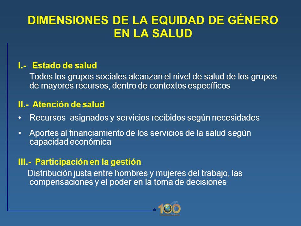 DIMENSIONES DE LA EQUIDAD DE GÉNERO EN LA SALUD
