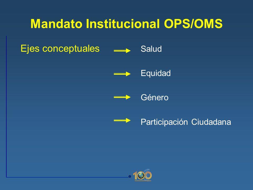 Mandato Institucional OPS/OMS