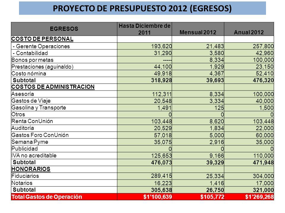PROYECTO DE PRESUPUESTO 2012 (EGRESOS)