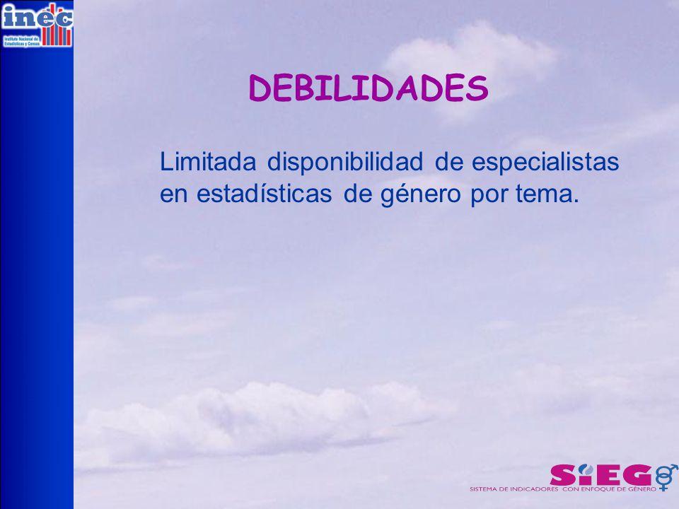DEBILIDADES Limitada disponibilidad de especialistas en estadísticas de género por tema.
