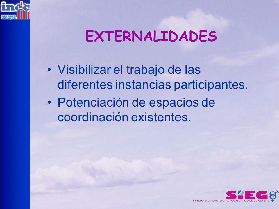 EXTERNALIDADES Visibilizar el trabajo de las diferentes instancias participantes.