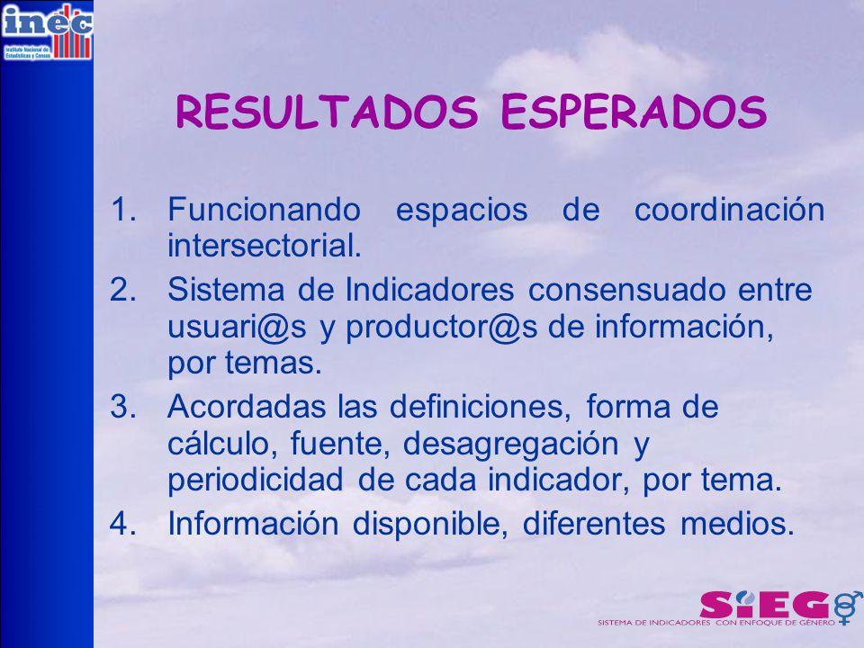 RESULTADOS ESPERADOS Funcionando espacios de coordinación intersectorial.