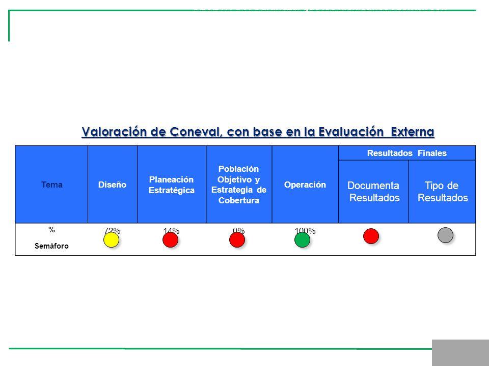 Planeación Estratégica Población Objetivo y Estrategia de Cobertura