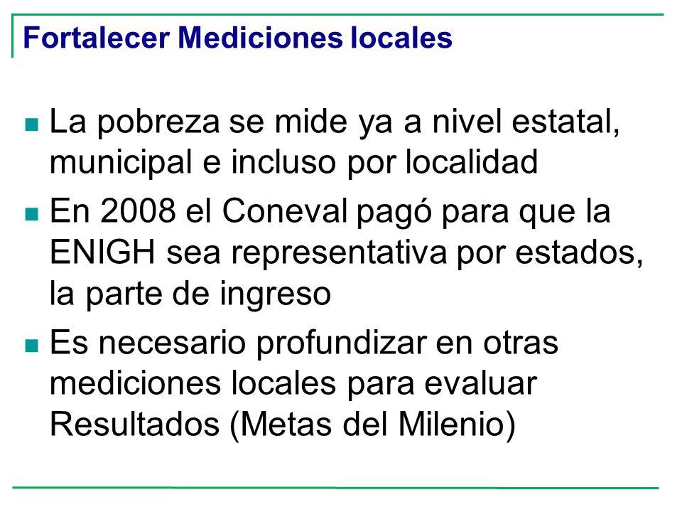 Fortalecer Mediciones locales