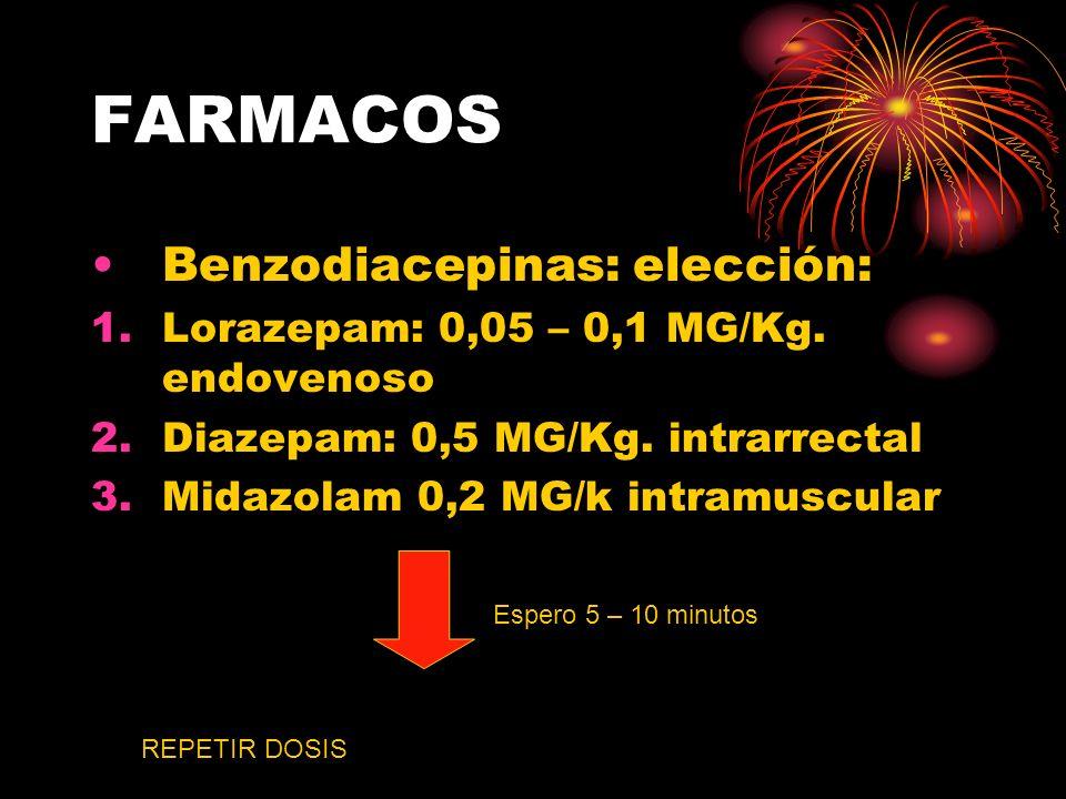 FARMACOS Benzodiacepinas: elección: