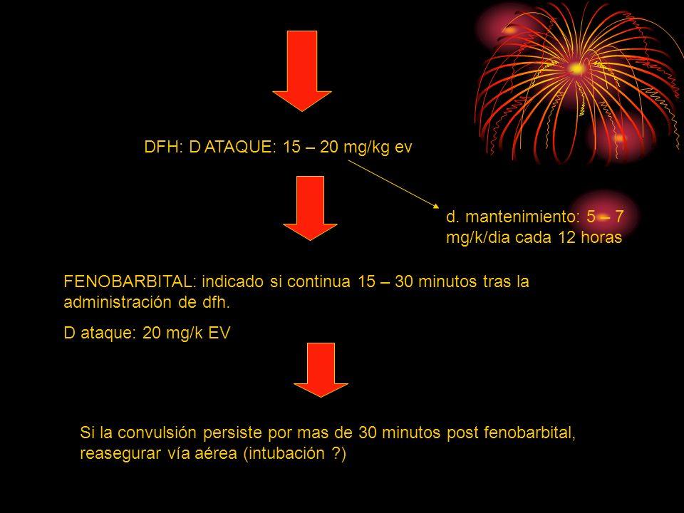 DFH: D ATAQUE: 15 – 20 mg/kg ev