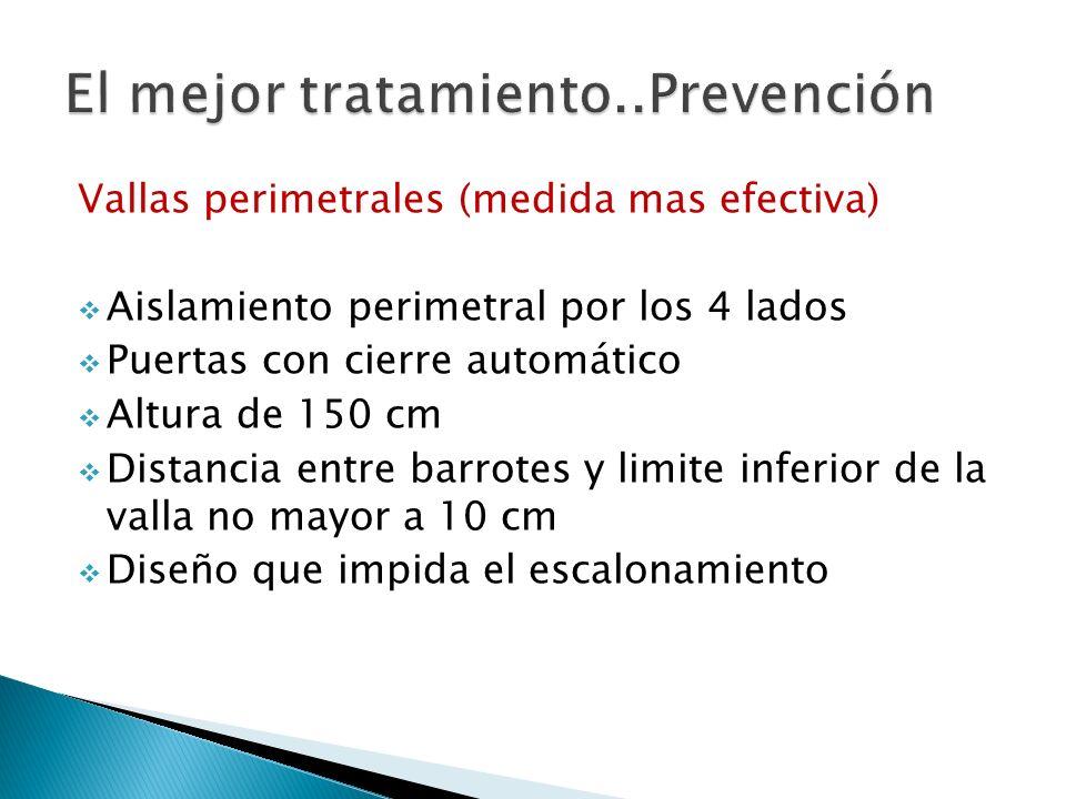 El mejor tratamiento..Prevención