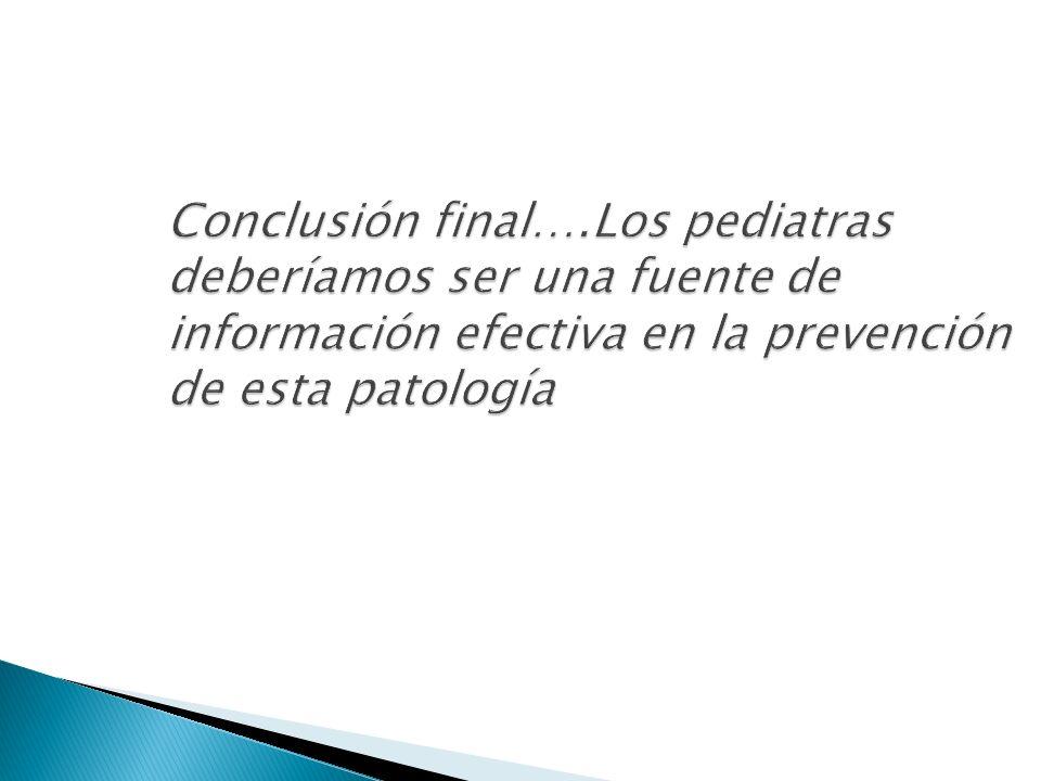 Conclusión final….Los pediatras deberíamos ser una fuente de información efectiva en la prevención de esta patología