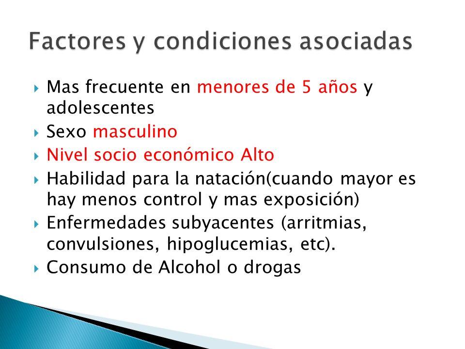 Factores y condiciones asociadas