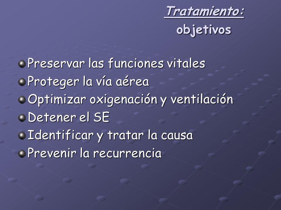 Tratamiento: objetivos