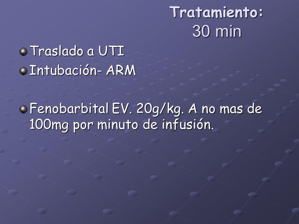 Tratamiento: 30 min Traslado a UTI Intubación- ARM