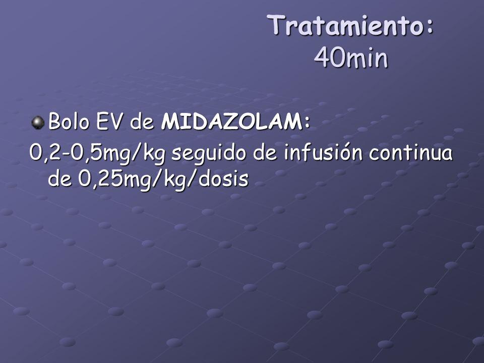 Tratamiento: 40min Bolo EV de MIDAZOLAM: