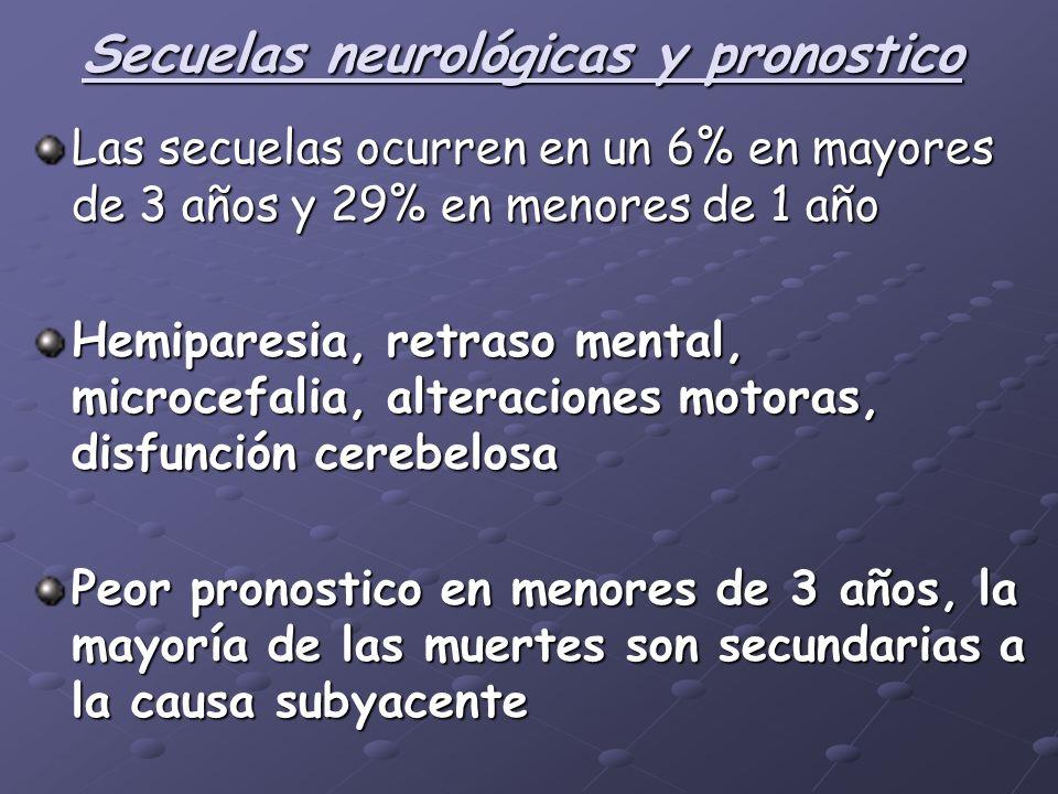 Secuelas neurológicas y pronostico