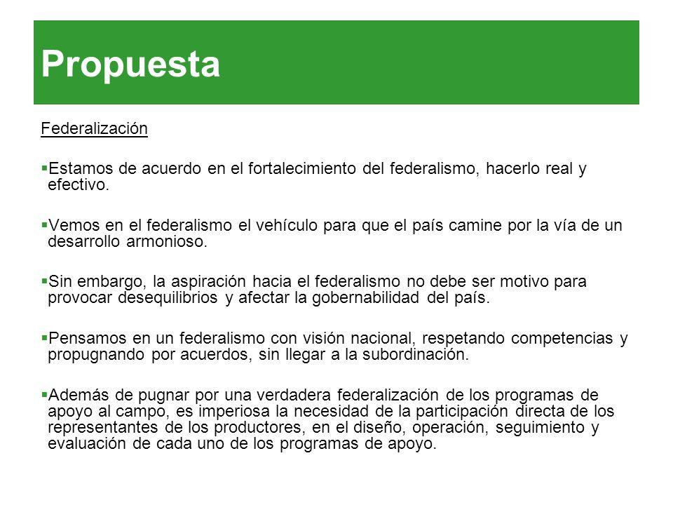 Propuesta Federalización