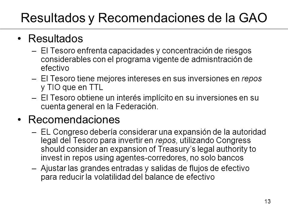 Resultados y Recomendaciones de la GAO