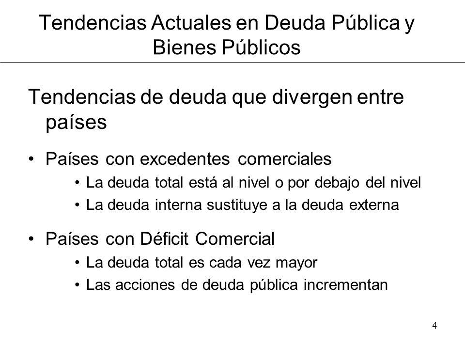 Tendencias Actuales en Deuda Pública y Bienes Públicos
