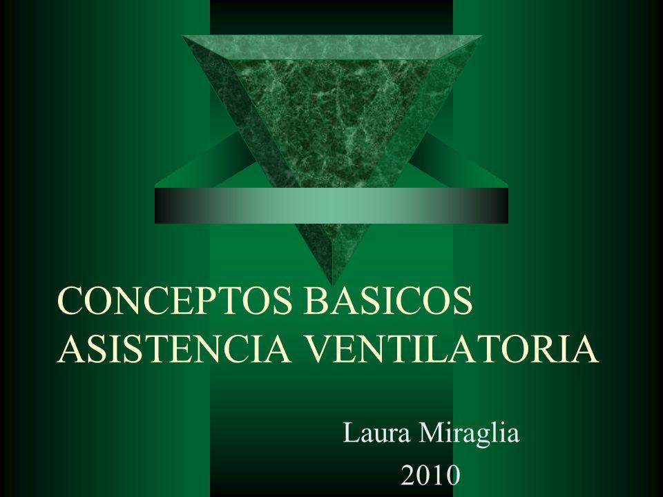 CONCEPTOS BASICOS ASISTENCIA VENTILATORIA