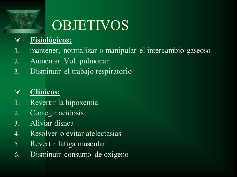 OBJETIVOS Fisiológicos: