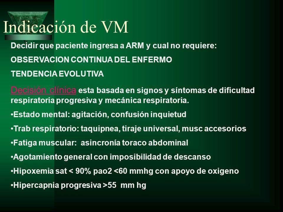 Indicación de VM Decidir que paciente ingresa a ARM y cual no requiere: OBSERVACION CONTINUA DEL ENFERMO.