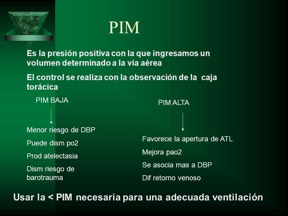 PIM Usar la < PIM necesaria para una adecuada ventilación