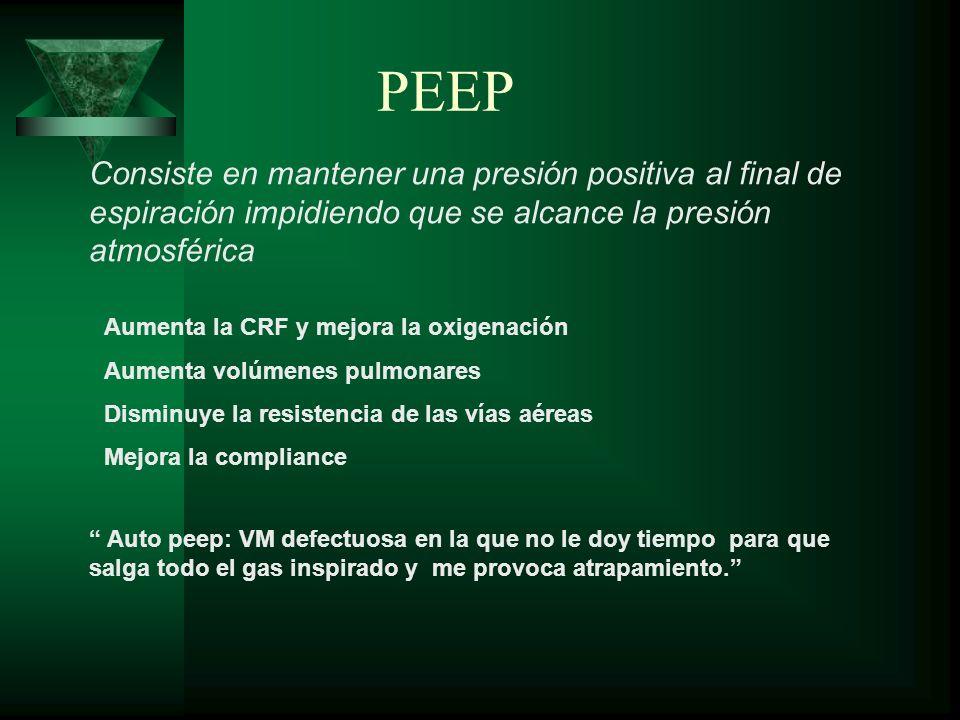 PEEPConsiste en mantener una presión positiva al final de espiración impidiendo que se alcance la presión atmosférica.