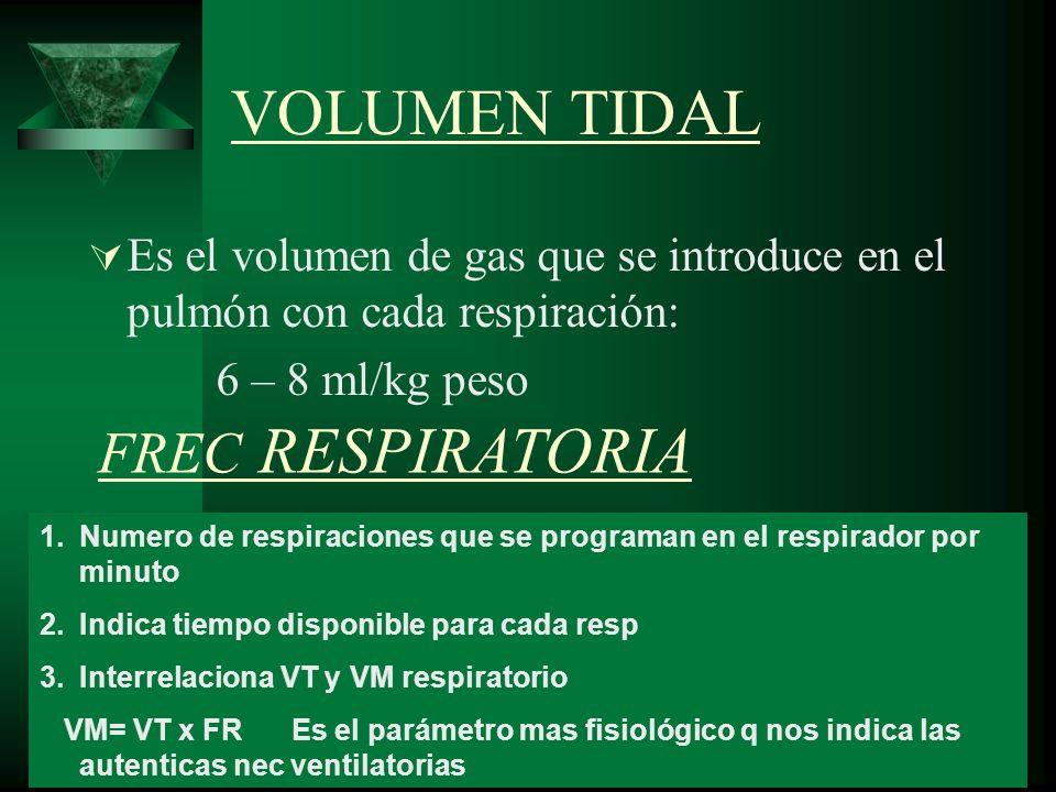 VOLUMEN TIDAL FREC RESPIRATORIA