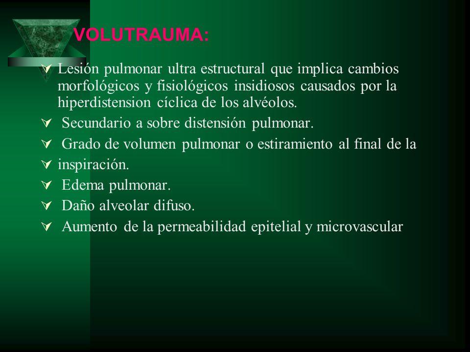 VOLUTRAUMA: