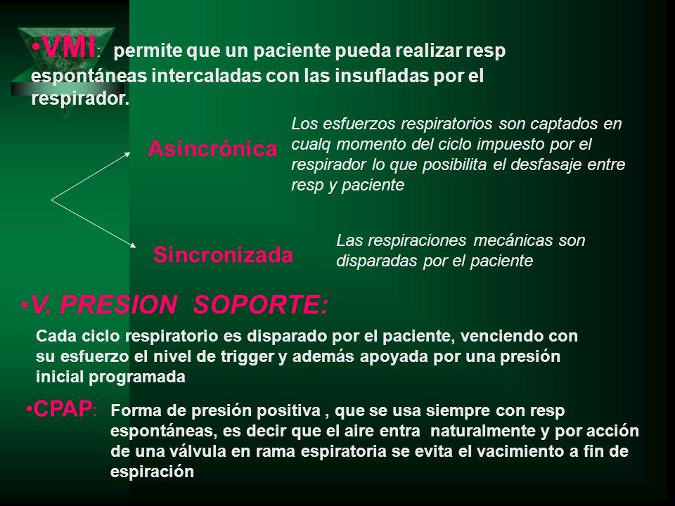 VMI: permite que un paciente pueda realizar resp espontáneas intercaladas con las insufladas por el respirador.