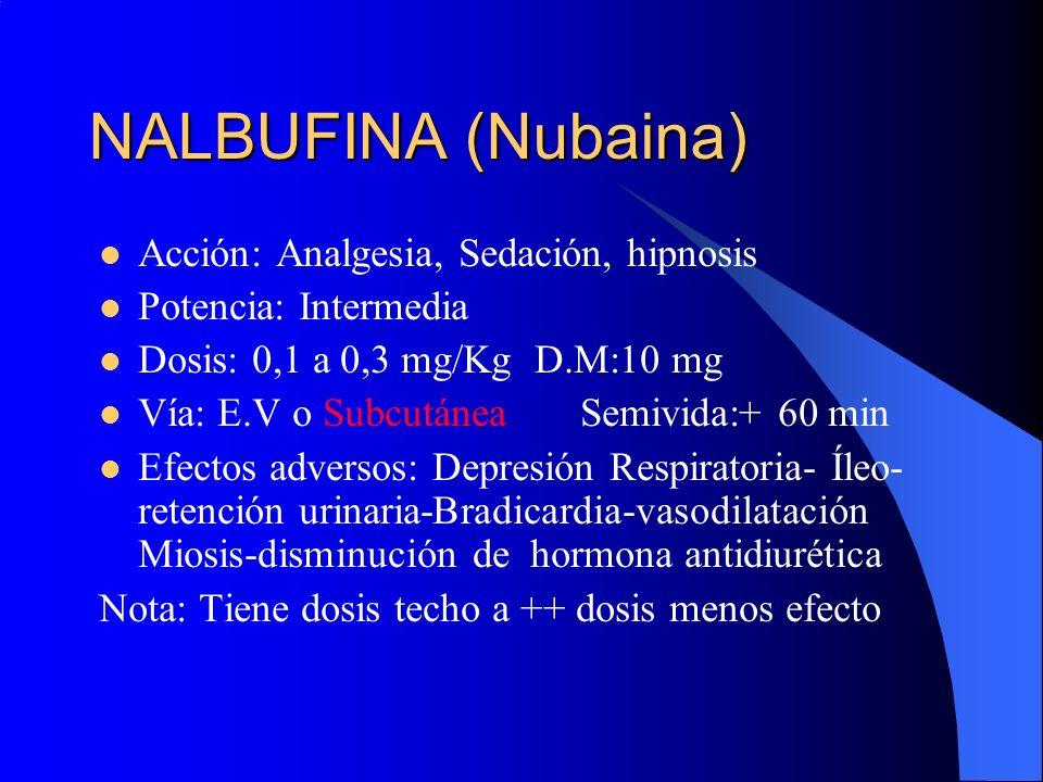 NALBUFINA (Nubaina) Acción: Analgesia, Sedación, hipnosis