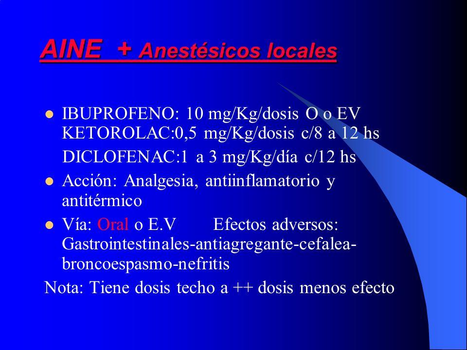 AINE + Anestésicos locales