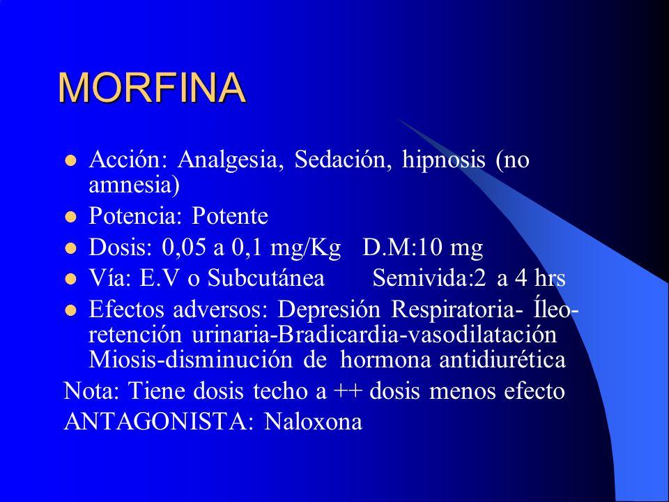 MORFINA Acción: Analgesia, Sedación, hipnosis (no amnesia)