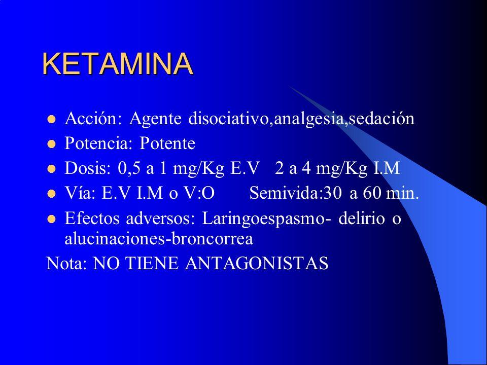 KETAMINA Acción: Agente disociativo,analgesia,sedación
