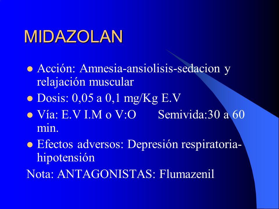 MIDAZOLAN Acción: Amnesia-ansiolisis-sedacion y relajación muscular
