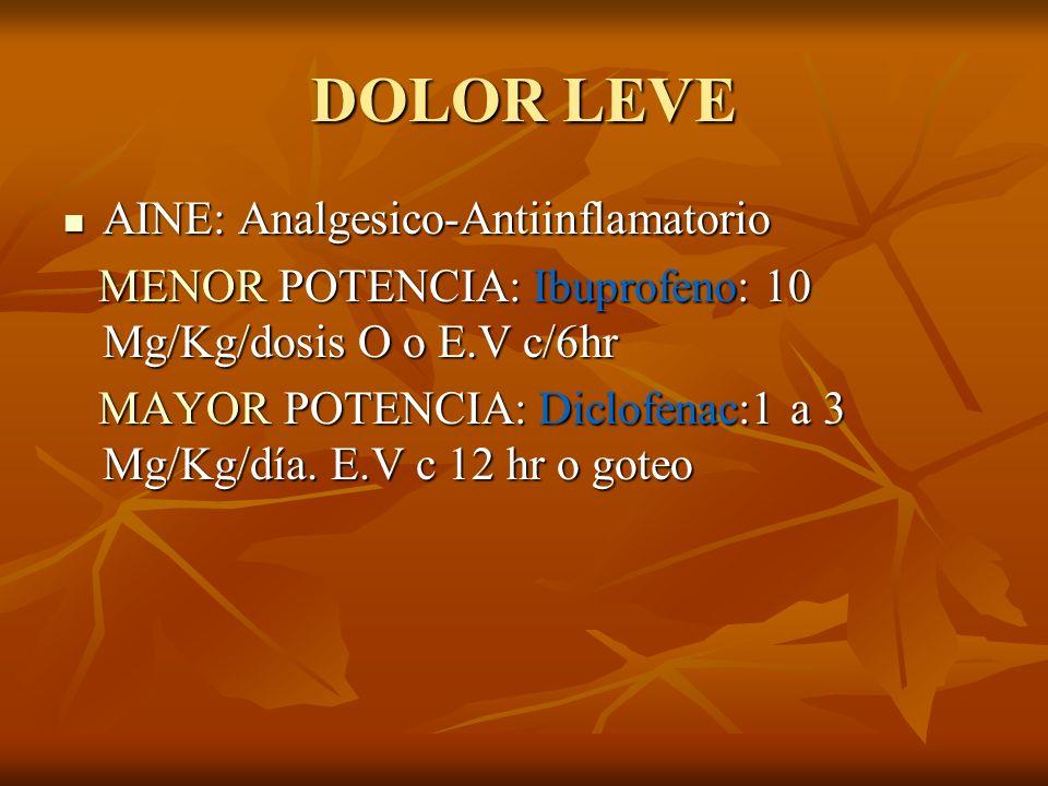DOLOR LEVE AINE: Analgesico-Antiinflamatorio
