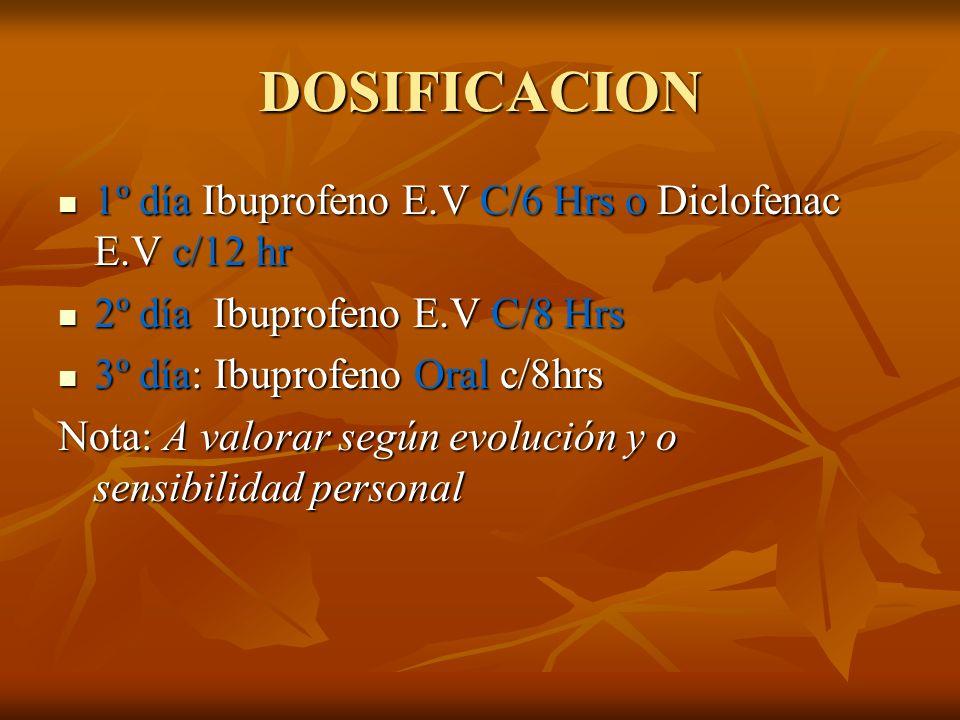 DOSIFICACION 1º día Ibuprofeno E.V C/6 Hrs o Diclofenac E.V c/12 hr