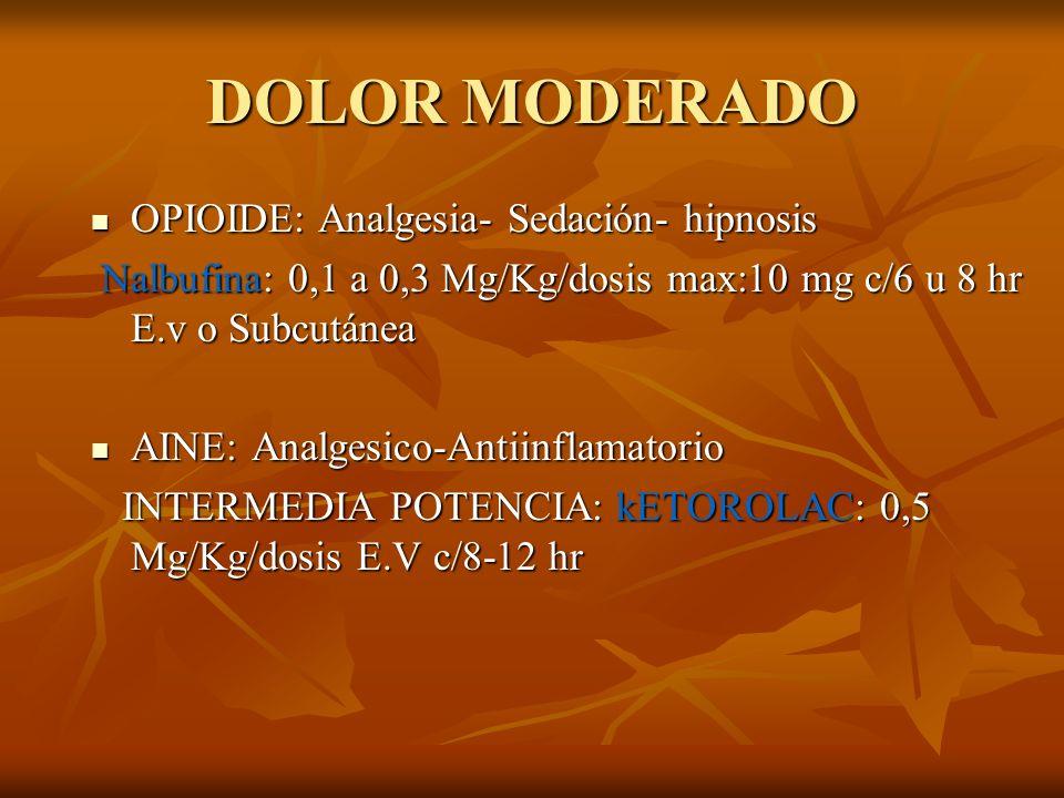 DOLOR MODERADO OPIOIDE: Analgesia- Sedación- hipnosis