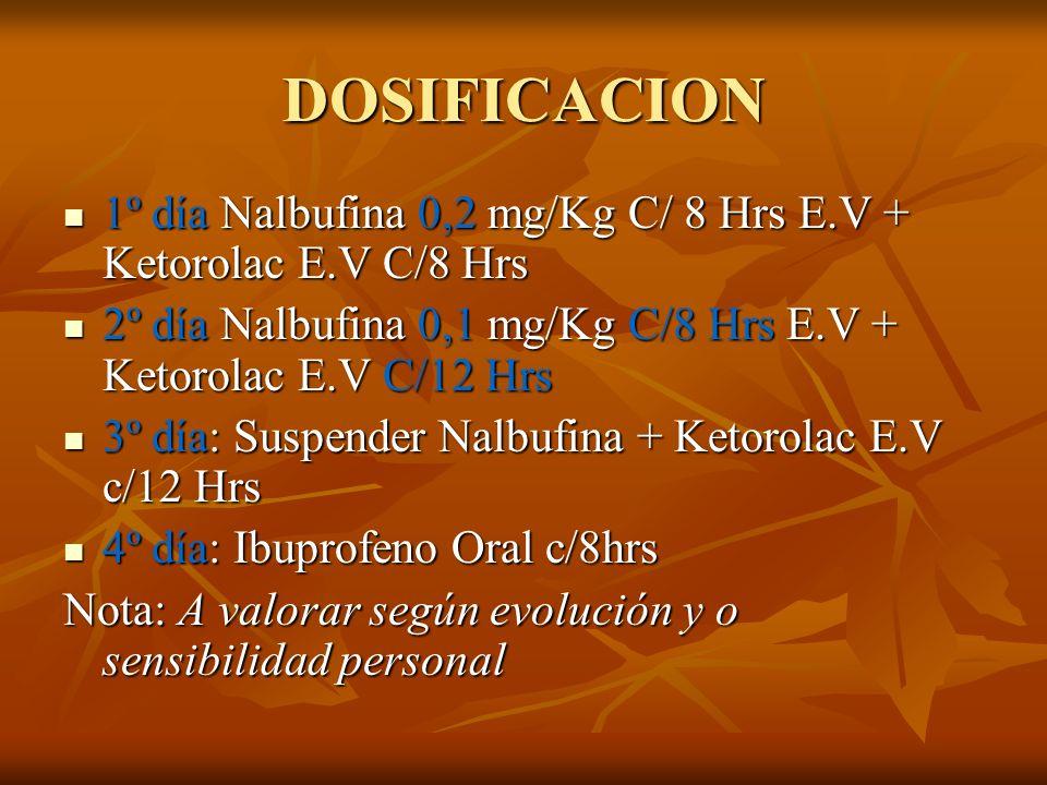 DOSIFICACION 1º día Nalbufina 0,2 mg/Kg C/ 8 Hrs E.V + Ketorolac E.V C/8 Hrs. 2º día Nalbufina 0,1 mg/Kg C/8 Hrs E.V + Ketorolac E.V C/12 Hrs.